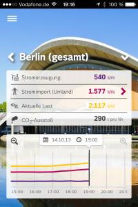StromTicker für Berlin Netz