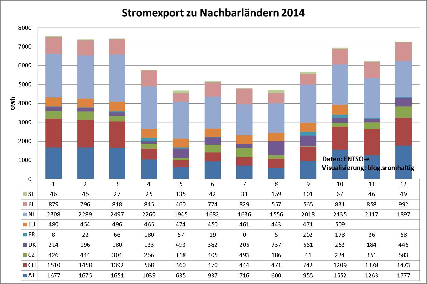 2014_de_power_exchange_export