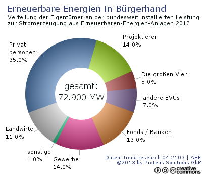 leistung atomkraftwerk megawatt