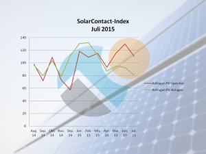 SolarContact-Index_Juli 2015