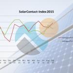SolarContact Index September 2015