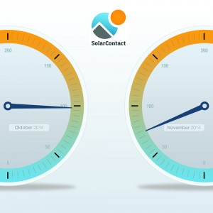 Solarcontact-Index_Nov14