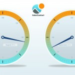 Solarcontact-Index_September2014