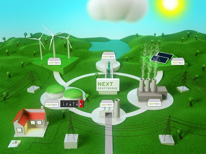 Virtuelles-Kraftwerk-Regelenergie