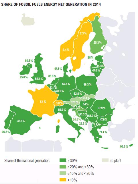 Anteil des Stroms aus fossilen Energieträgern 2014