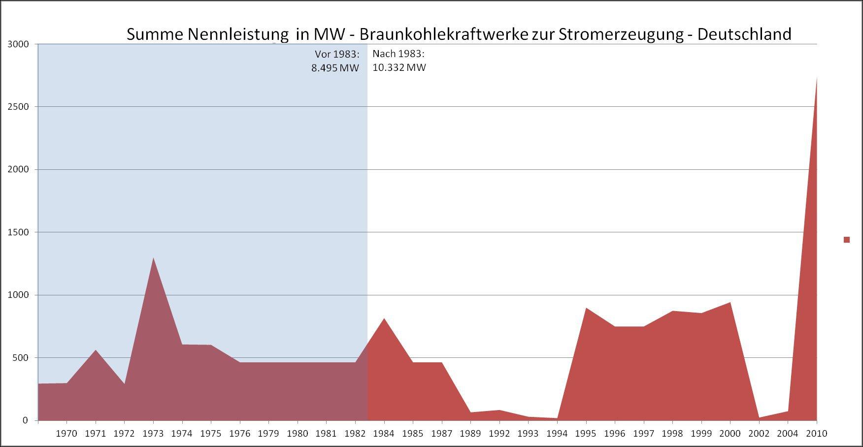 braunkohlekraftwerke_deutschland