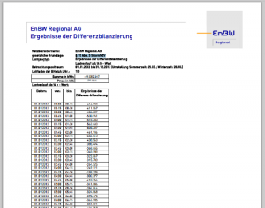 enbw_differenzbilanzierung