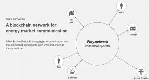 Kommunikation im Energiemarkt mit der Blockchain