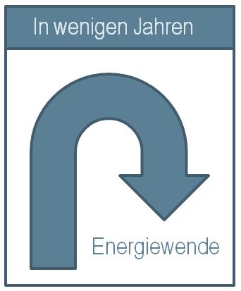 Energiewende Navigator