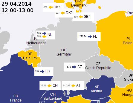Cross Border Flow Germany - Quelle: ENTSOe