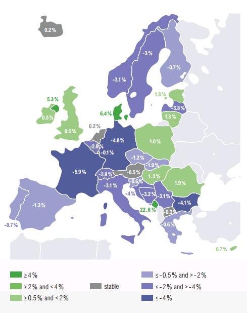Entwicklung des Stromverbrauchs 2014 in Europa