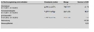 Rechnungposten Strom: Messung und Betrieb