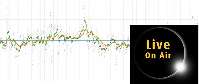 Sonnenfinsternis, Netzfrequenz und das Momentum 1