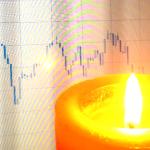 netzfrequenz_candlestick