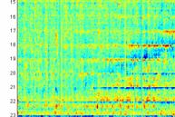Netzfrequenz - Visualisierung: Netzfrequenzmessung.info