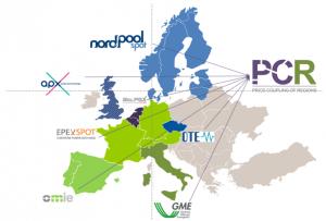 Nächster Schritt: Europäischer Markt (Quelle: PCR Initiative)