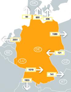Grenzüberschreitender Stromfluss Deutschland 29.11.2013 zwischen 17:00 und 18:00 Uhr (Grafik: ENTSOe)