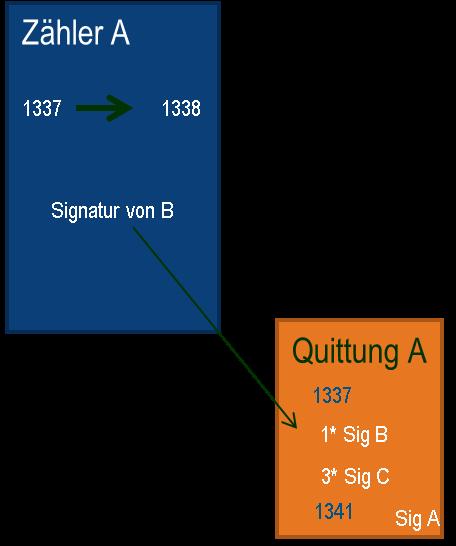 quittung_p2p_stromlieferung