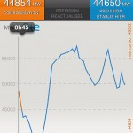 Verbrauchprognose in IPhone App