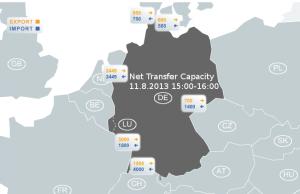 Stromaustausch mit Nachbaländern - 11.8.2013 15:00 - 16:00 Uhr (Daten: Entsoe)