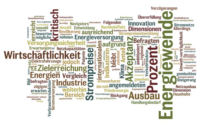 Studie: BDI Energiewende Navigator