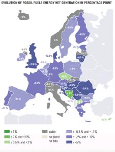 Veränderung des Anteils von Strom aus fossilen Quellen 2014