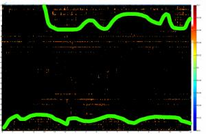 Nächtliches Cluster mit zu erhöter Frequenz